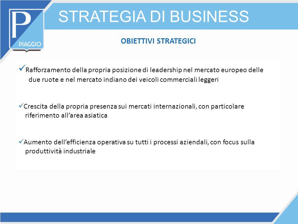 STRATEGIA DI BUSINESS OBIETTIVI STRATEGICI. Rafforzamento della propria posizione di leadership nel mercato europeo delle.