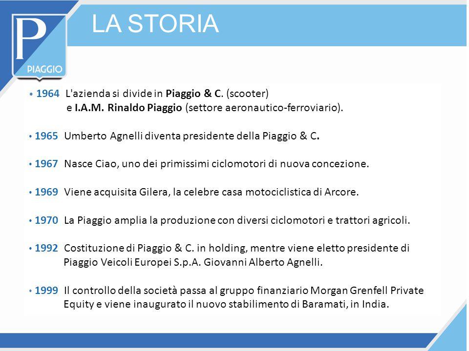 LA STORIA 1964 L azienda si divide in Piaggio & C. (scooter)