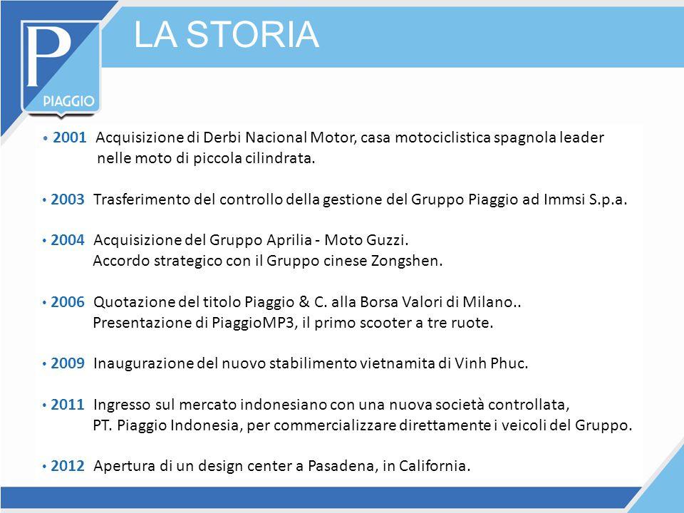 LA STORIA 2001 Acquisizione di Derbi Nacional Motor, casa motociclistica spagnola leader. nelle moto di piccola cilindrata.