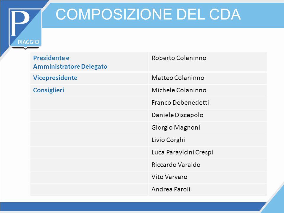 COMPOSIZIONE DEL CDA Presidente e Amministratore Delegato