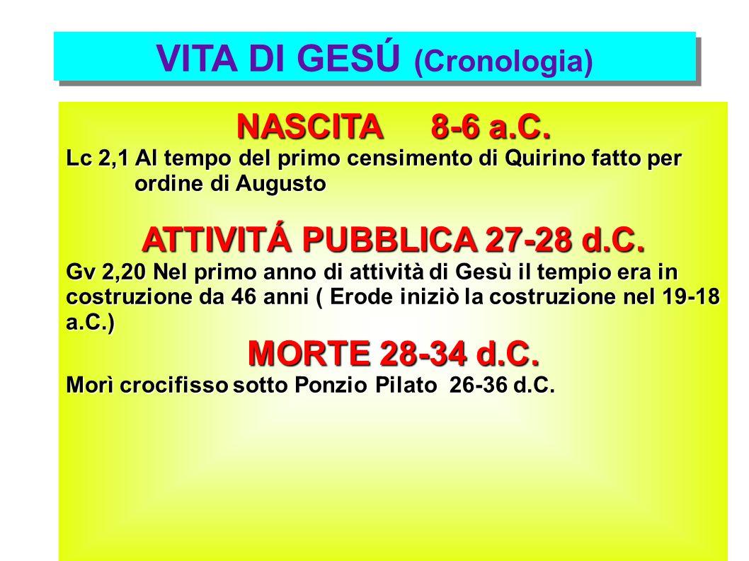 VITA DI GESÚ (Cronologia)