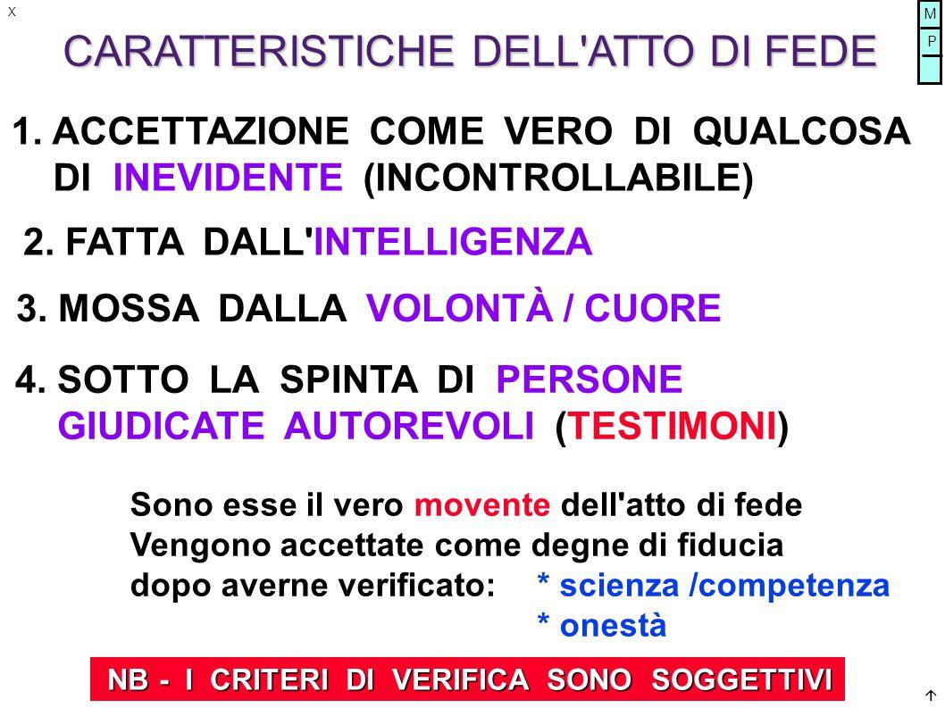 CARATTERISTICHE DELL ATTO DI FEDE