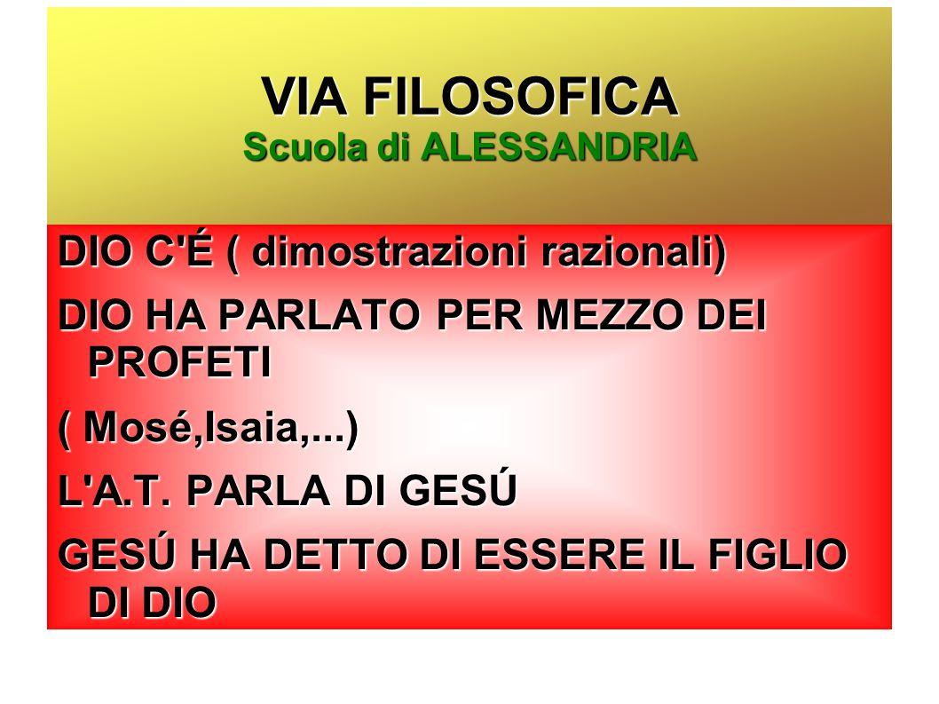 VIA FILOSOFICA Scuola di ALESSANDRIA