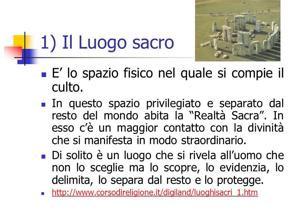 1) Il Luogo sacro E' lo spazio fisico nel quale si compie il culto.
