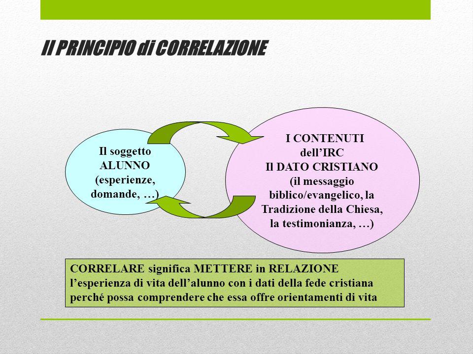 Il PRINCIPIO di CORRELAZIONE