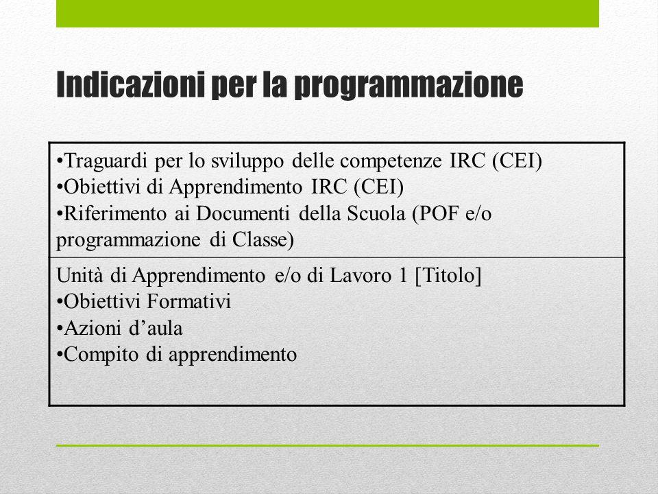 Indicazioni per la programmazione