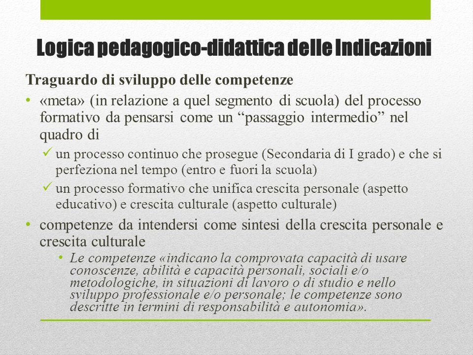 Logica pedagogico-didattica delle Indicazioni