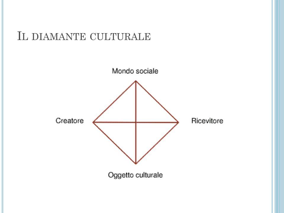 Il diamante culturale