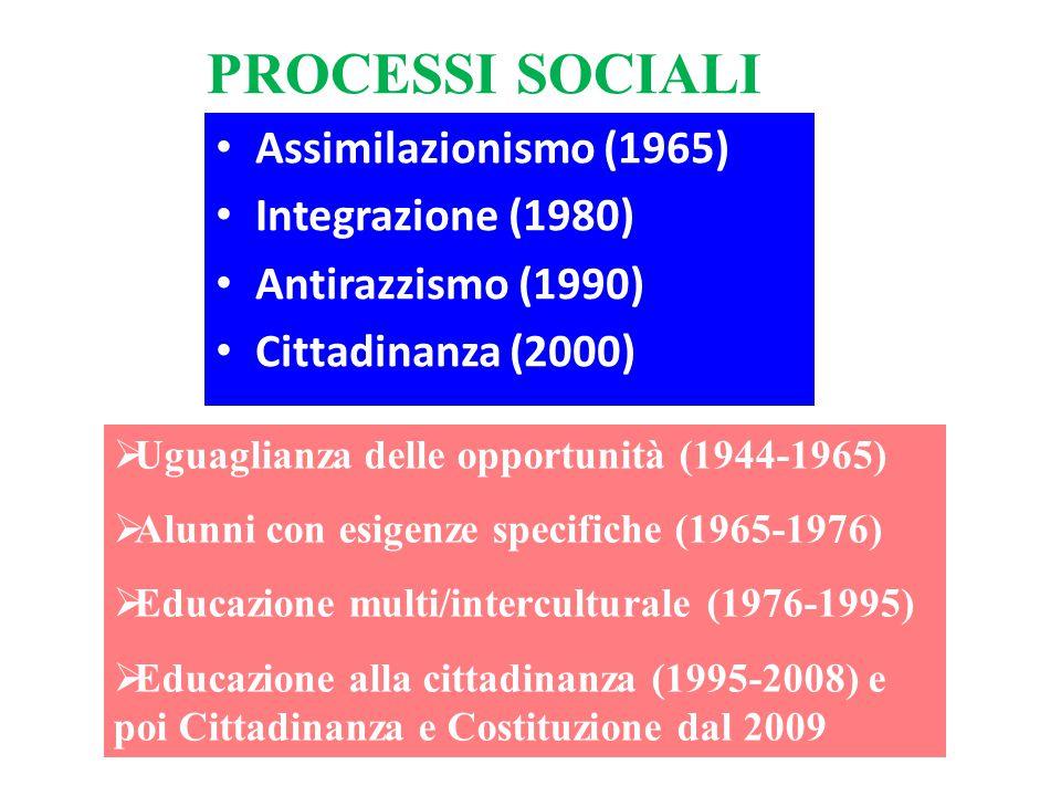 PROCESSI SOCIALI Assimilazionismo (1965) Integrazione (1980)