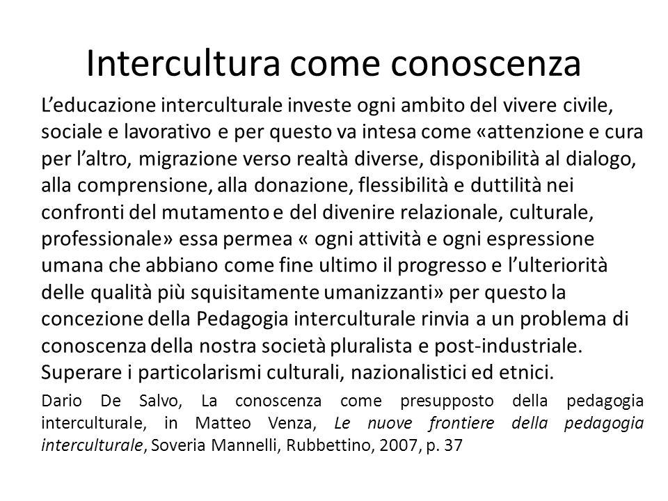 Intercultura come conoscenza