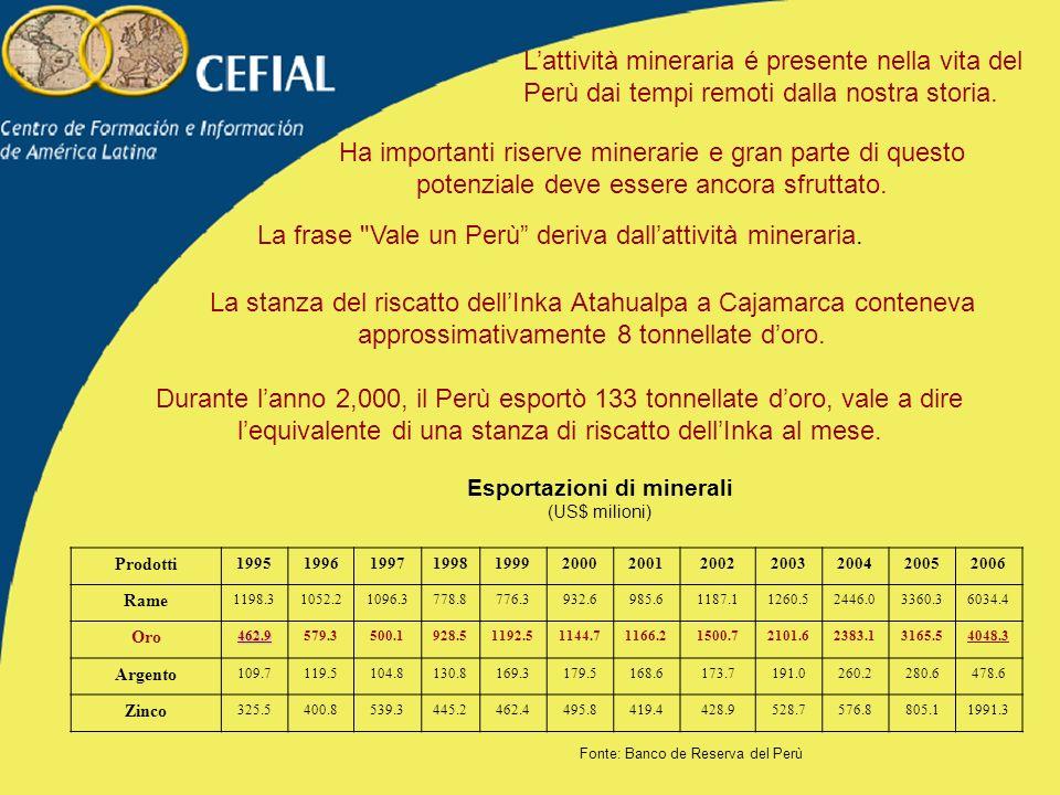 La frase Vale un Perù deriva dall'attività mineraria.
