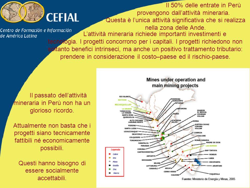 Il 50% delle entrate in Perù provengono dall'attività mineraria.