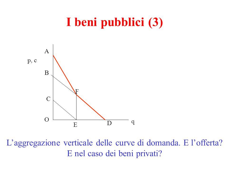 I beni pubblici (3) A. p, c. B. F. C. O.
