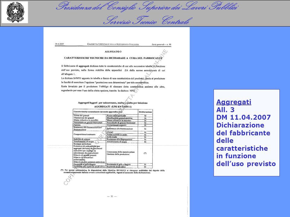 Vigilanza sul mercato (art. 11 DPR 246/93)
