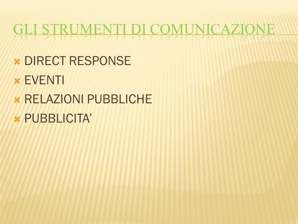 GLI STRUMENTI DI COMUNICAZIONE