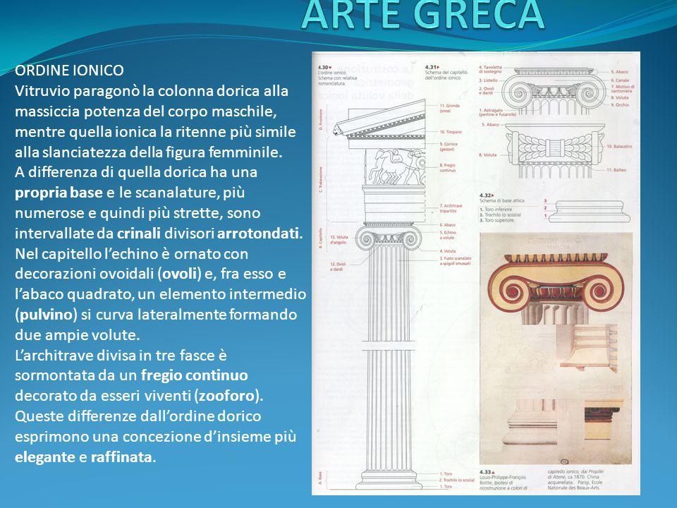 ARTE GRECA ORDINE IONICO