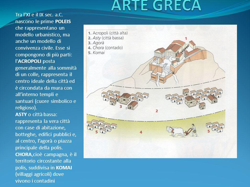 ARTE GRECA Tra l'XI e il IX sec. a.C. nascono le prime POLEIS