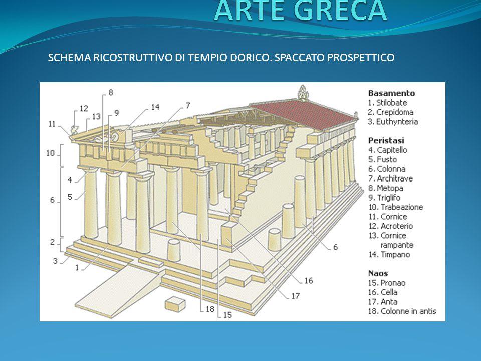 ARTE GRECA SCHEMA RICOSTRUTTIVO DI TEMPIO DORICO. SPACCATO PROSPETTICO