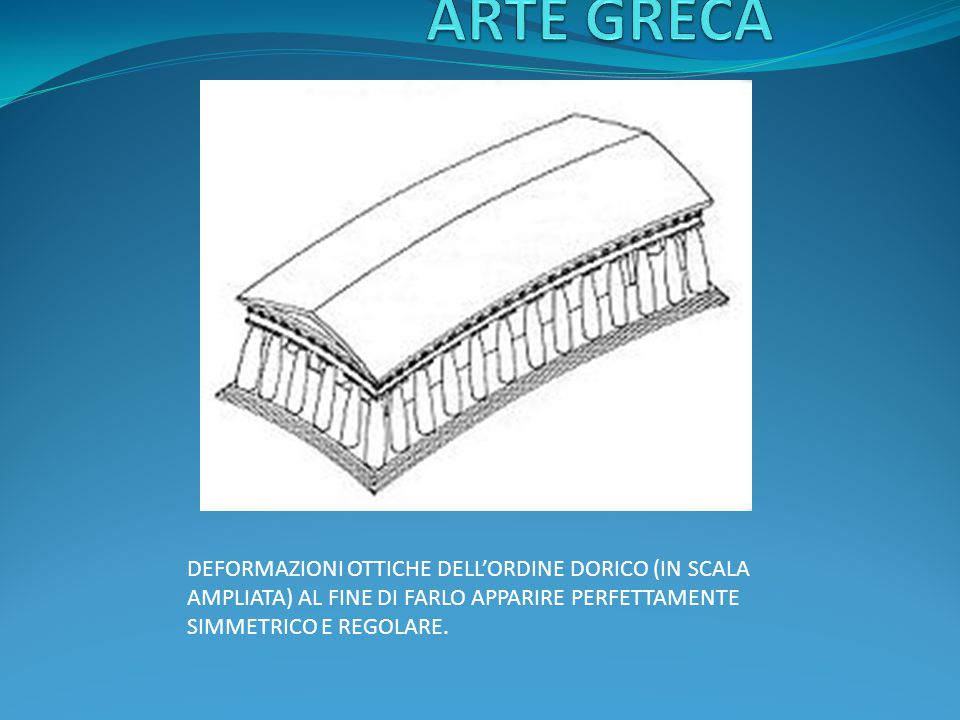 ARTE GRECA DEFORMAZIONI OTTICHE DELL'ORDINE DORICO (IN SCALA AMPLIATA) AL FINE DI FARLO APPARIRE PERFETTAMENTE SIMMETRICO E REGOLARE.