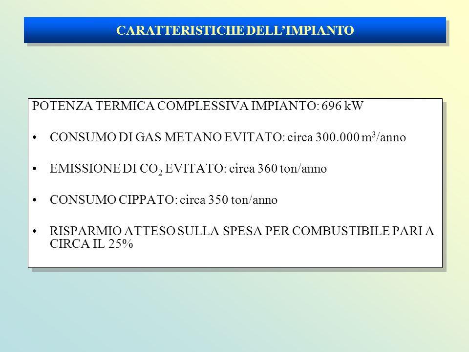 CARATTERISTICHE DELL'IMPIANTO