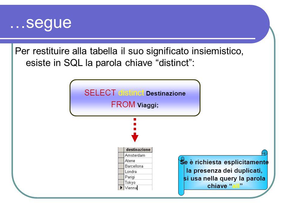 …segue Per restituire alla tabella il suo significato insiemistico, esiste in SQL la parola chiave distinct :