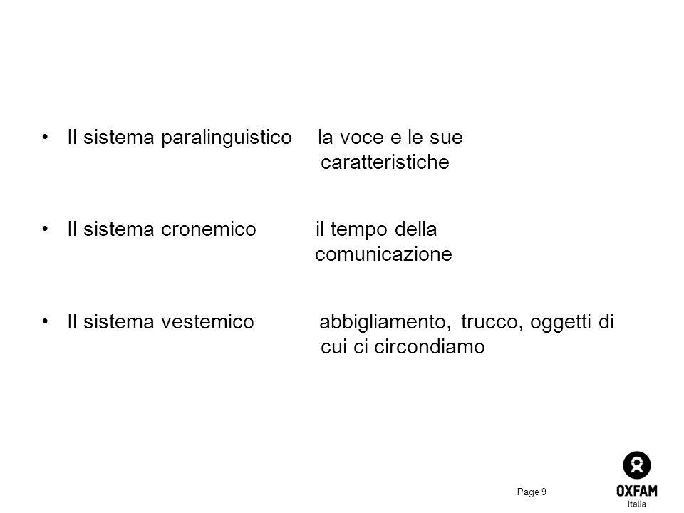 Il sistema paralinguistico la voce e le sue caratteristiche