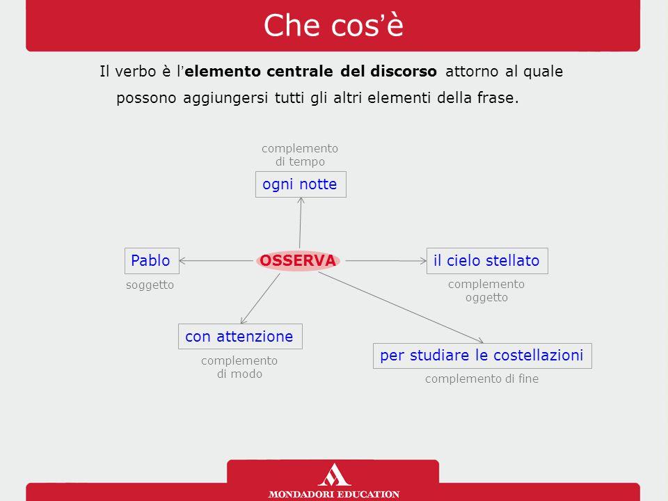 Che cos'è Il verbo è l'elemento centrale del discorso attorno al quale possono aggiungersi tutti gli altri elementi della frase.