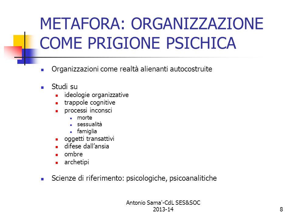 METAFORA: ORGANIZZAZIONE COME PRIGIONE PSICHICA