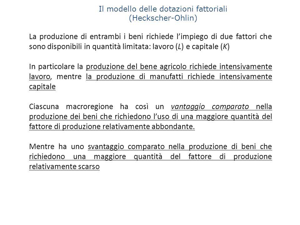 Il modello delle dotazioni fattoriali (Heckscher-Ohlin)