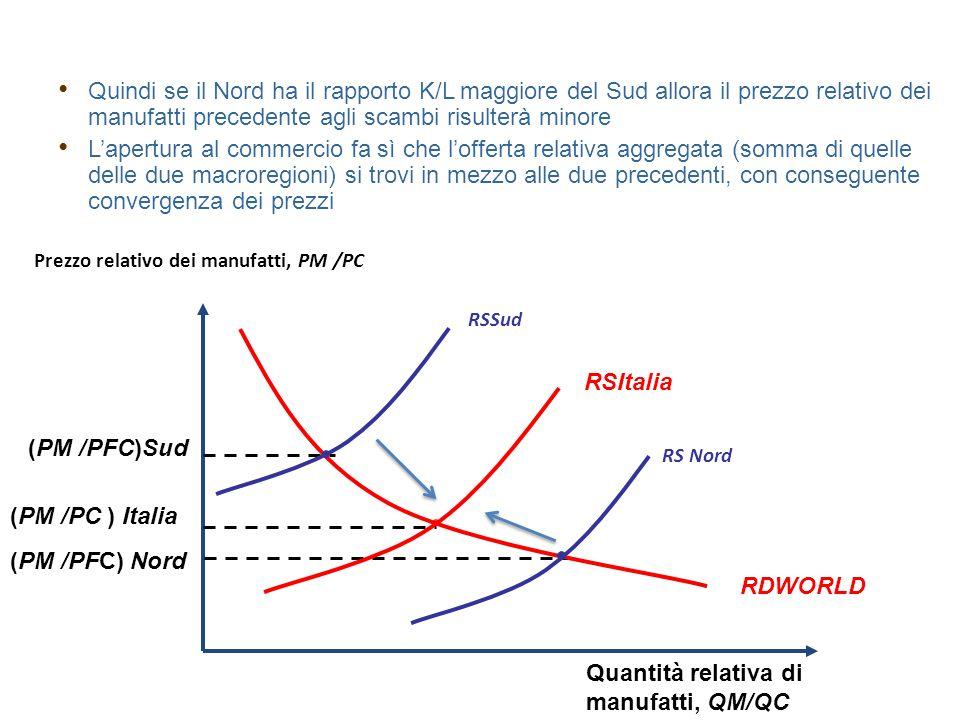 Quantità relativa di manufatti, QM/QC RSItalia