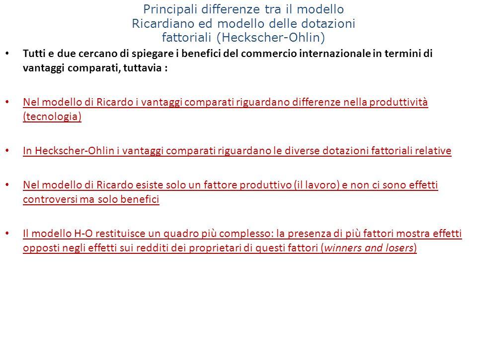 Principali differenze tra il modello Ricardiano ed modello delle dotazioni fattoriali (Heckscher-Ohlin)