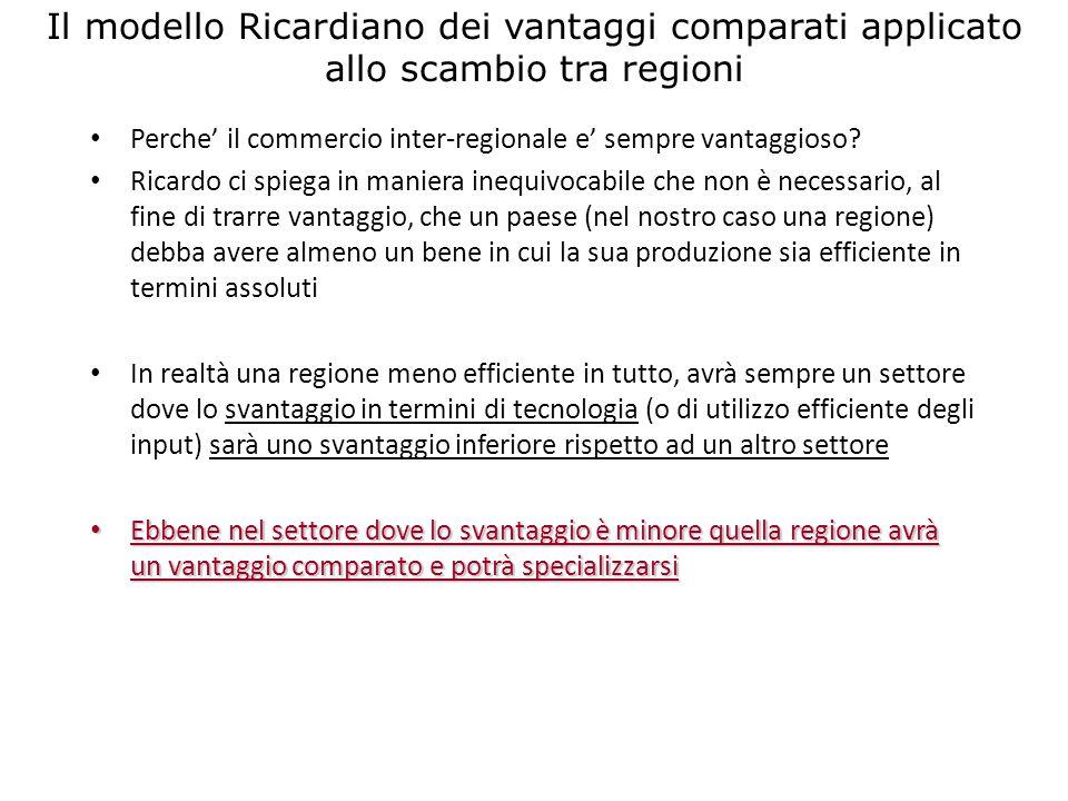 Il modello Ricardiano dei vantaggi comparati applicato allo scambio tra regioni