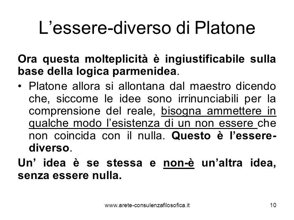 L'essere-diverso di Platone