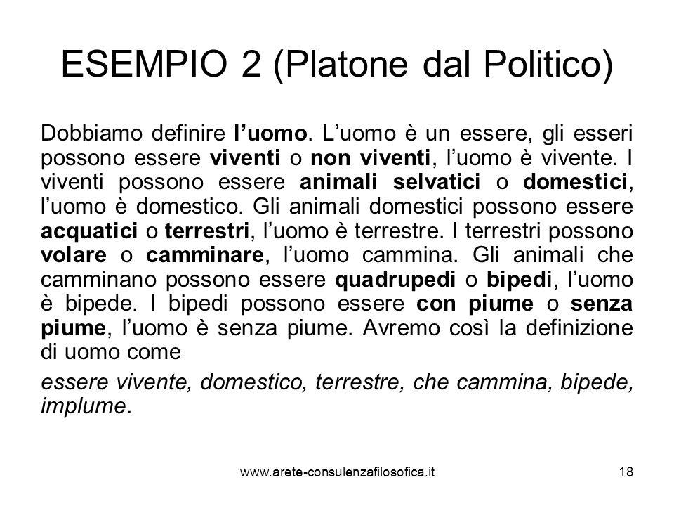 ESEMPIO 2 (Platone dal Politico)