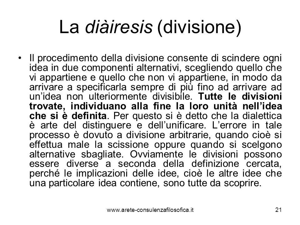 La diàiresis (divisione)