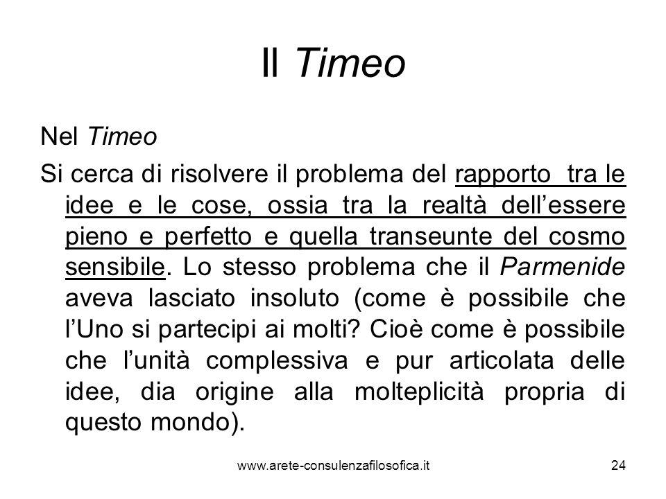 Il Timeo Nel Timeo.
