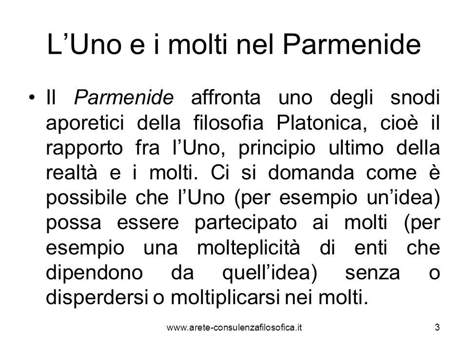 L'Uno e i molti nel Parmenide