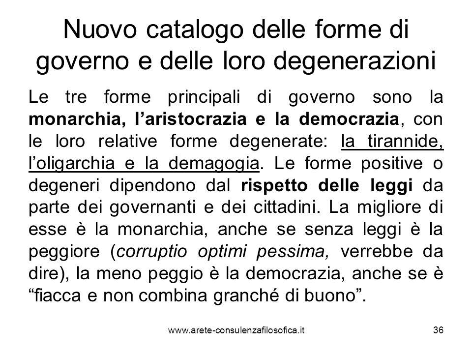Nuovo catalogo delle forme di governo e delle loro degenerazioni