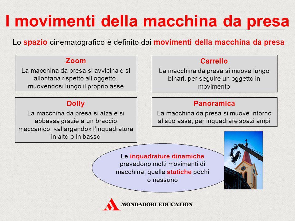 I movimenti della macchina da presa