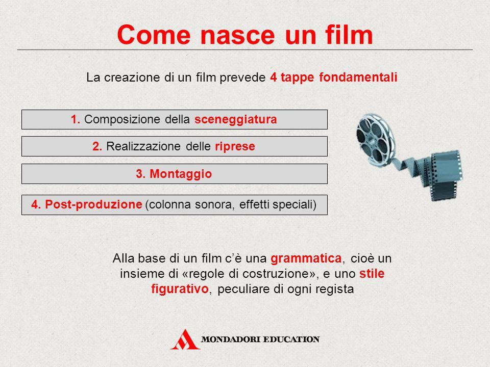 Come nasce un film La creazione di un film prevede 4 tappe fondamentali. 1. Composizione della sceneggiatura.