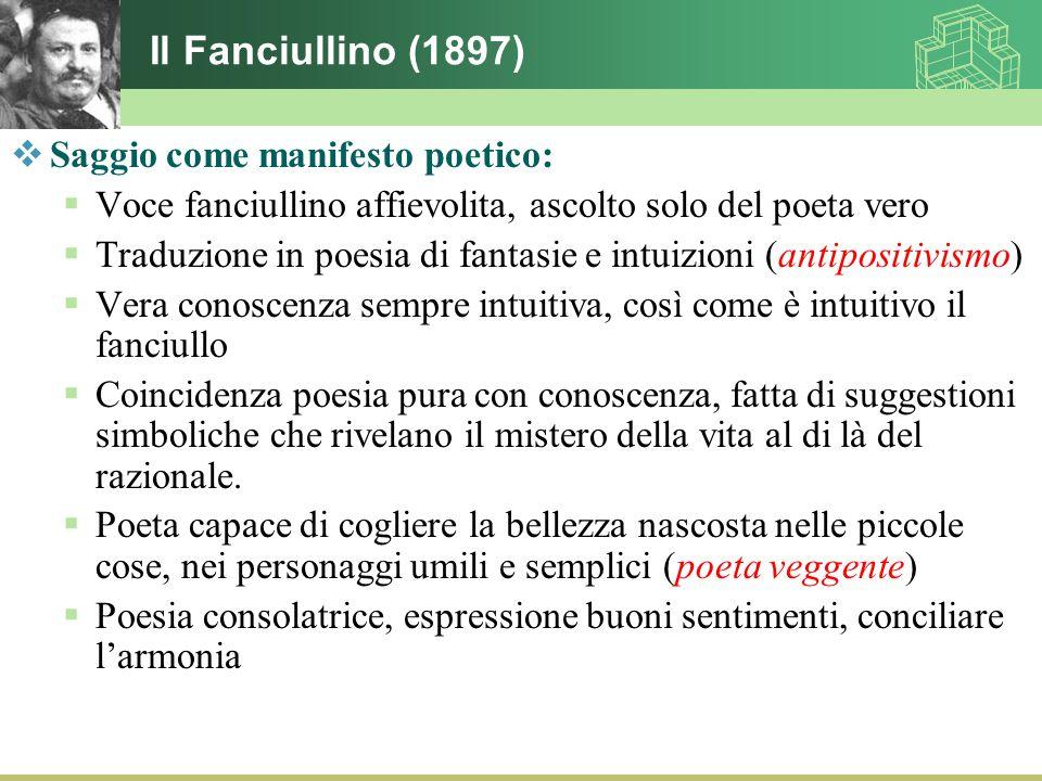Il Fanciullino (1897) Saggio come manifesto poetico: