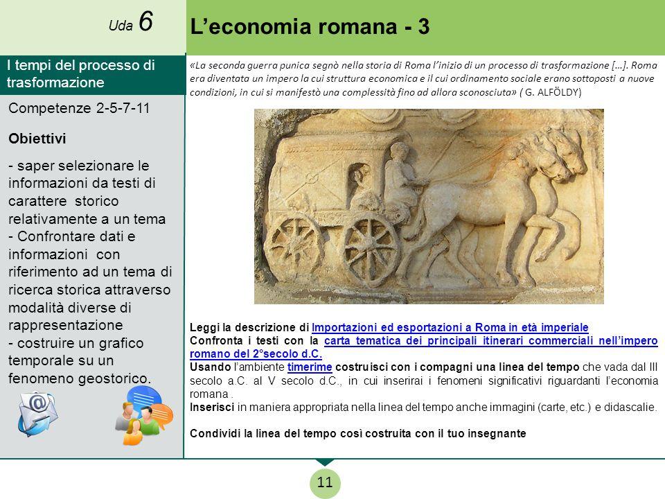 L'economia romana - 3 11 I tempi del processo di trasformazione