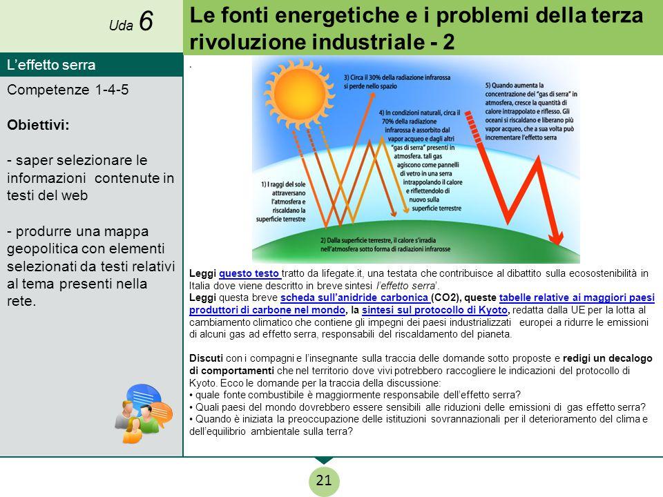 Uda 6 Le fonti energetiche e i problemi della terza rivoluzione industriale - 2. L'effetto serra. .