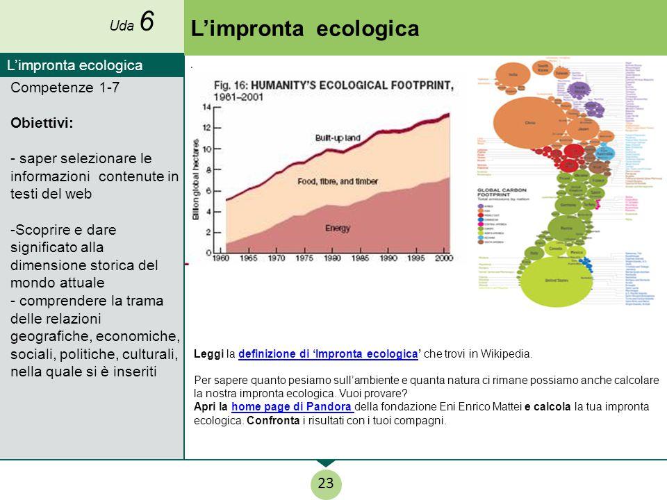 L'impronta ecologica 23 L'impronta ecologica Competenze 1-7 Obiettivi: