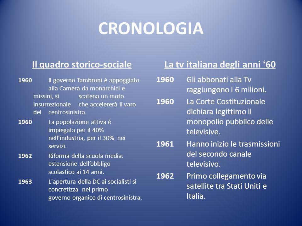 Il quadro storico-sociale La tv italiana degli anni '60