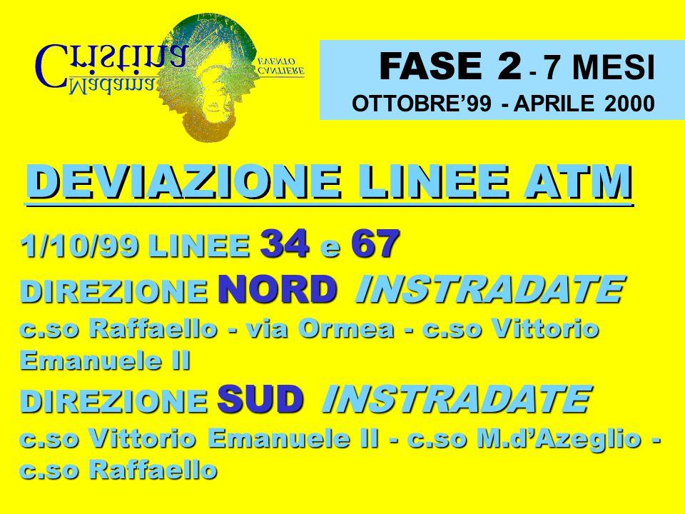 DEVIAZIONE LINEE ATM FASE 2 - 7 MESI 1/10/99 LINEE 34 e 67