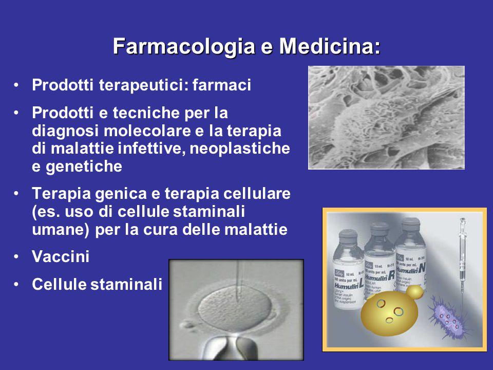 Farmacologia e Medicina: