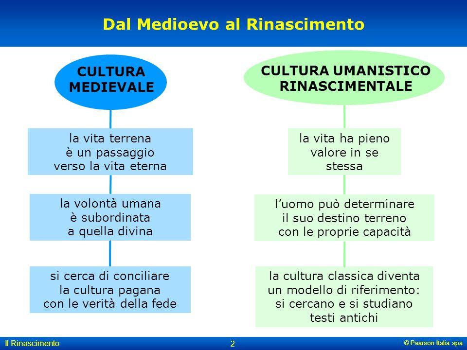 Dal Medioevo al Rinascimento CULTURA UMANISTICO RINASCIMENTALE