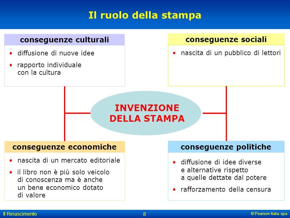 conseguenze culturali INVENZIONE DELLA STAMPA