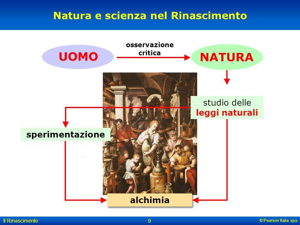 Natura e scienza nel Rinascimento